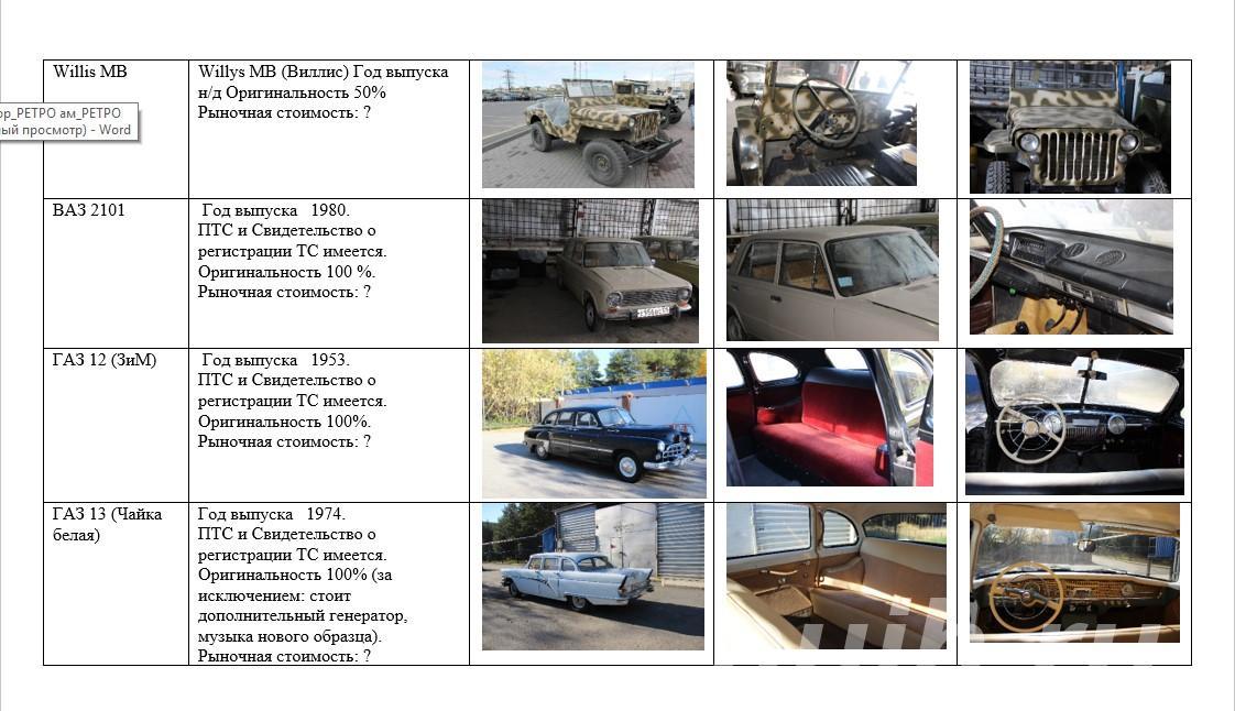 Продажа ретро автомобилей, САНКТ-ПЕТЕРБУРГ